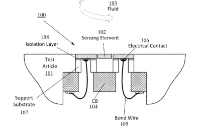 IC2 Receives Patent for Sensor Backside Wire Bonding