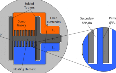 A Guide to Wall Shear Stress Measurement – #6 – Capacitive Transduction