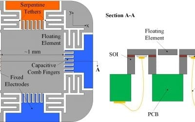 IC2 Wins Contract to Extend Shear Stress Sensing to Two Dimensions